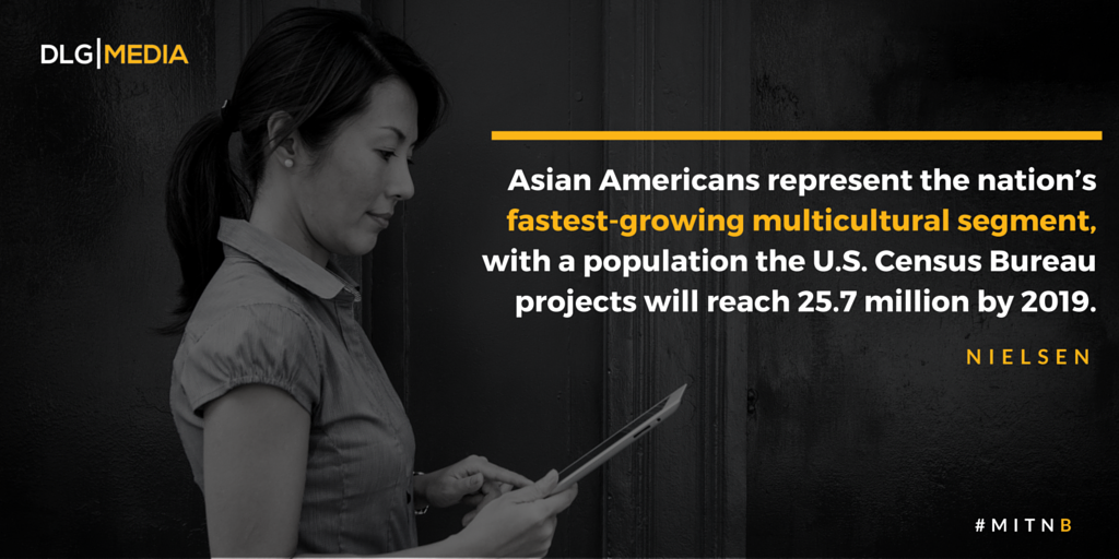 U.S. Demographics - Asian Americans Fastest Growing Multicultural Segment