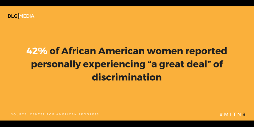 """42% of African American women reported personally experiencing """"a great deal"""" of discrimination"""