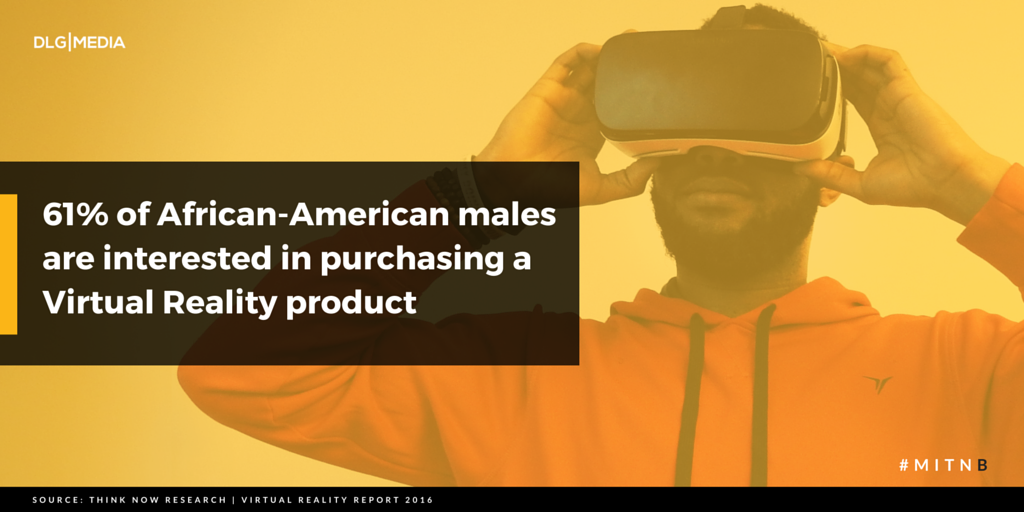 How Multicultural America Consumes Virtual Reality Products - African American