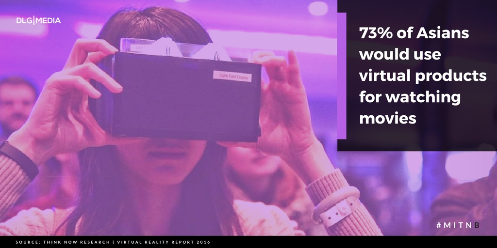 How Multicultural America Consumes Virtual Reality Products - 73% Asians would use VR for watching movies