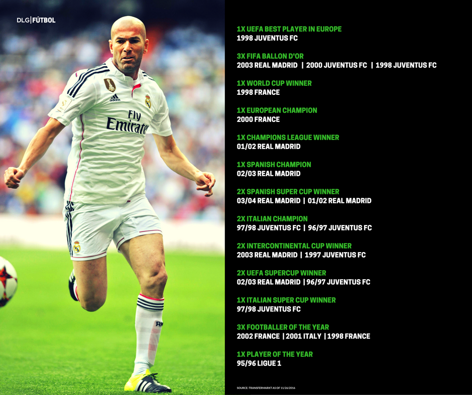 Zidane is a real tactician